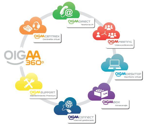 Logo OIGAA 360
